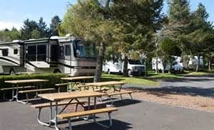 The RV Resort at Cannon Beach